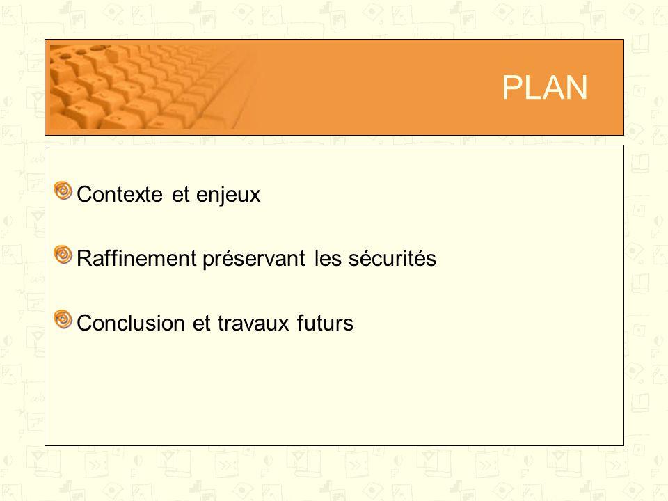 PLAN Contexte et enjeux Raffinement préservant les sécurités Conclusion et travaux futurs