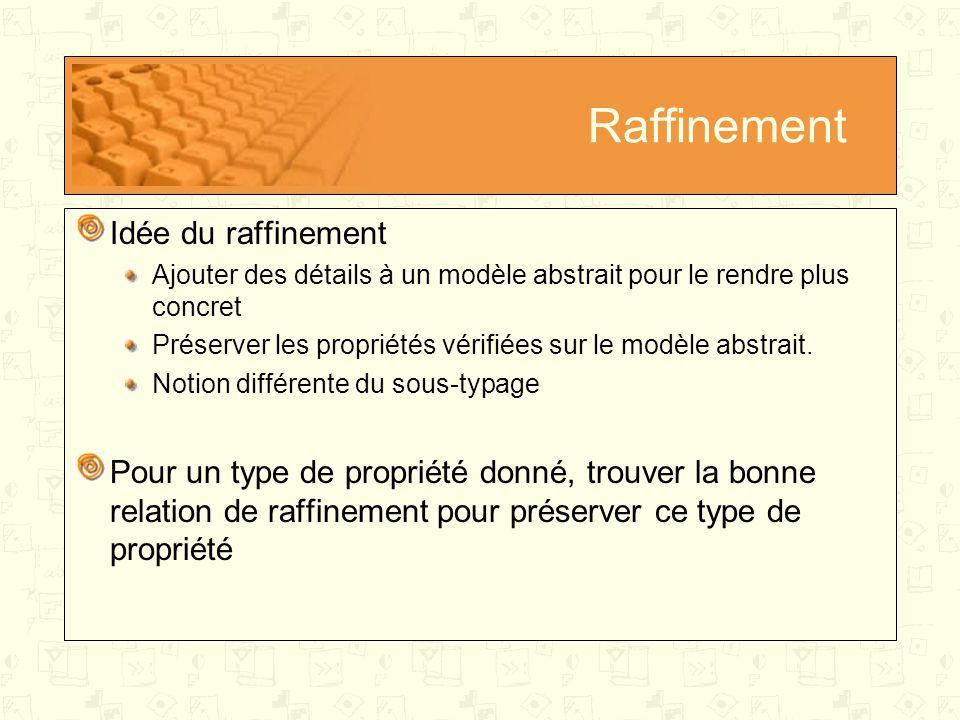 Exemple : Spécification de Demoney Modélisation d'une interface de Demoney d'après le cahier des charges 1 er modèle abstrait : Modélisation de la personnalisation