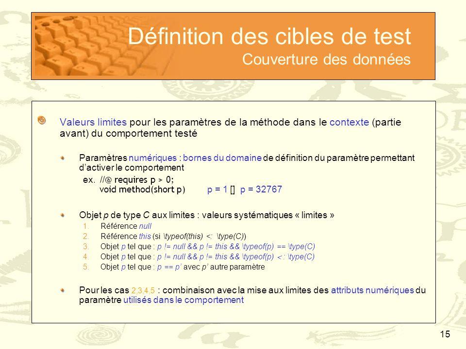 15 Définition des cibles de test Couverture des données Valeurs limites pour les paramètres de la méthode dans le contexte (partie avant) du comportem