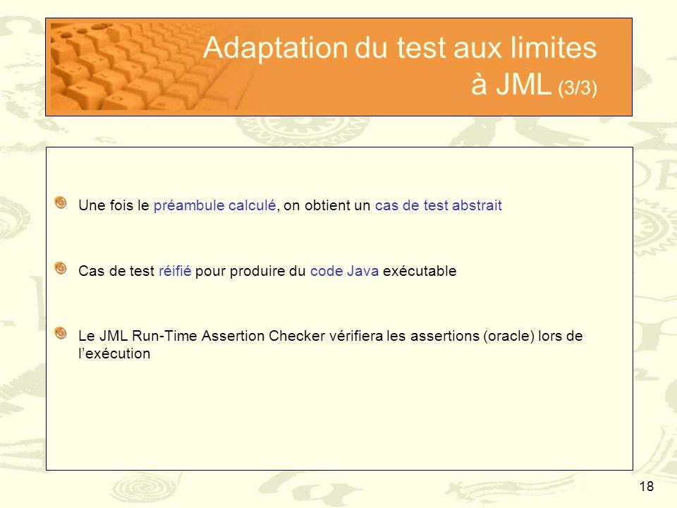 18 Adaptation du test aux limites à JML (3/3) Une fois le préambule calculé, on obtient un cas de test abstrait Cas de test réifié pour produire du co