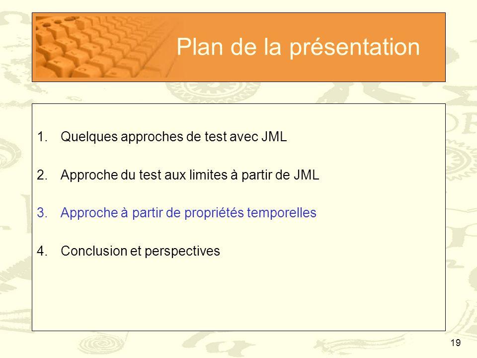 19 Plan de la présentation 1.Quelques approches de test avec JML 2.Approche du test aux limites à partir de JML 3.Approche à partir de propriétés temp