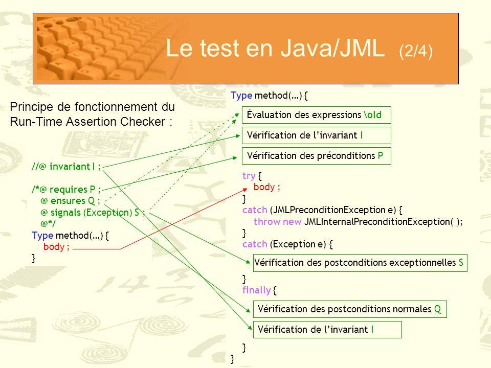 8 Le test en Java/JML (3/4) La référence JMLUnit Environnement d'exécution de tests unitaires de classes Java Combinaison  Runtime Assertion Checker des JML tools  JUnit Facilite la création de tests unitaires JUnit à partir de classes JML Utilisé par tous les outils de génération de test pour exécuter les tests Sélection des données de test manuelle  mais quelques automatisations  Entiers : 0, 1, -1, Integer.MIN_VALUE, Integer.MAX_VALUE, + valeurs aléatoires  Objets : null, constructeur par défaut  Tableaux : null, aucun élément, un seul élément