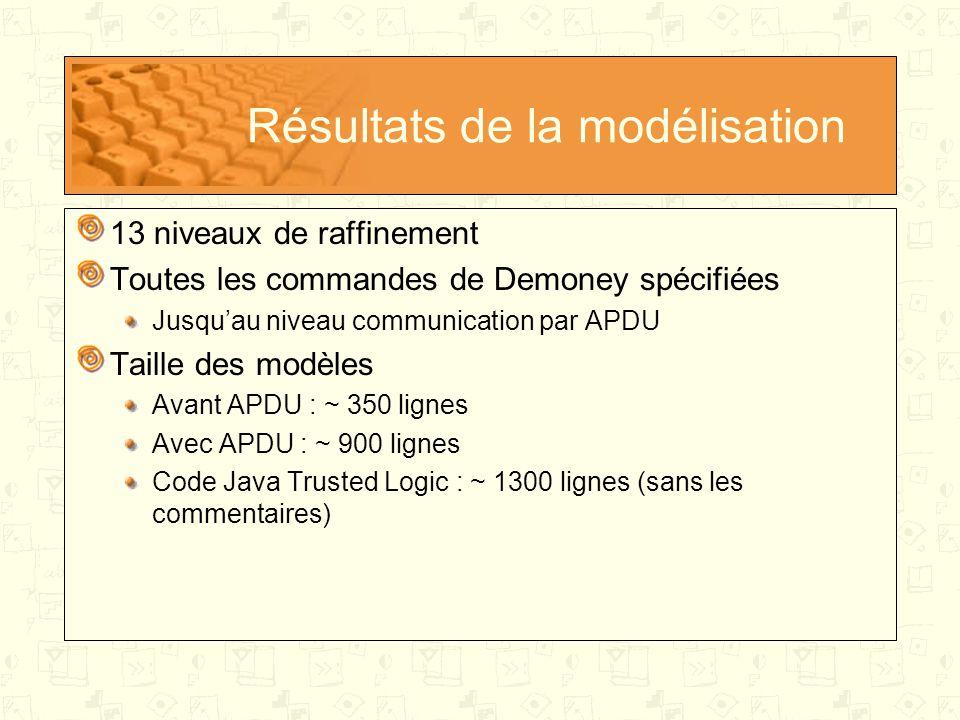 Résultats de la modélisation 13 niveaux de raffinement Toutes les commandes de Demoney spécifiées Jusqu'au niveau communication par APDU Taille des modèles Avant APDU : ~ 350 lignes Avec APDU : ~ 900 lignes Code Java Trusted Logic : ~ 1300 lignes (sans les commentaires)