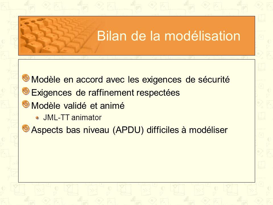 Bilan de la modélisation Modèle en accord avec les exigences de sécurité Exigences de raffinement respectées Modèle validé et animé JML-TT animator Aspects bas niveau (APDU) difficiles à modéliser