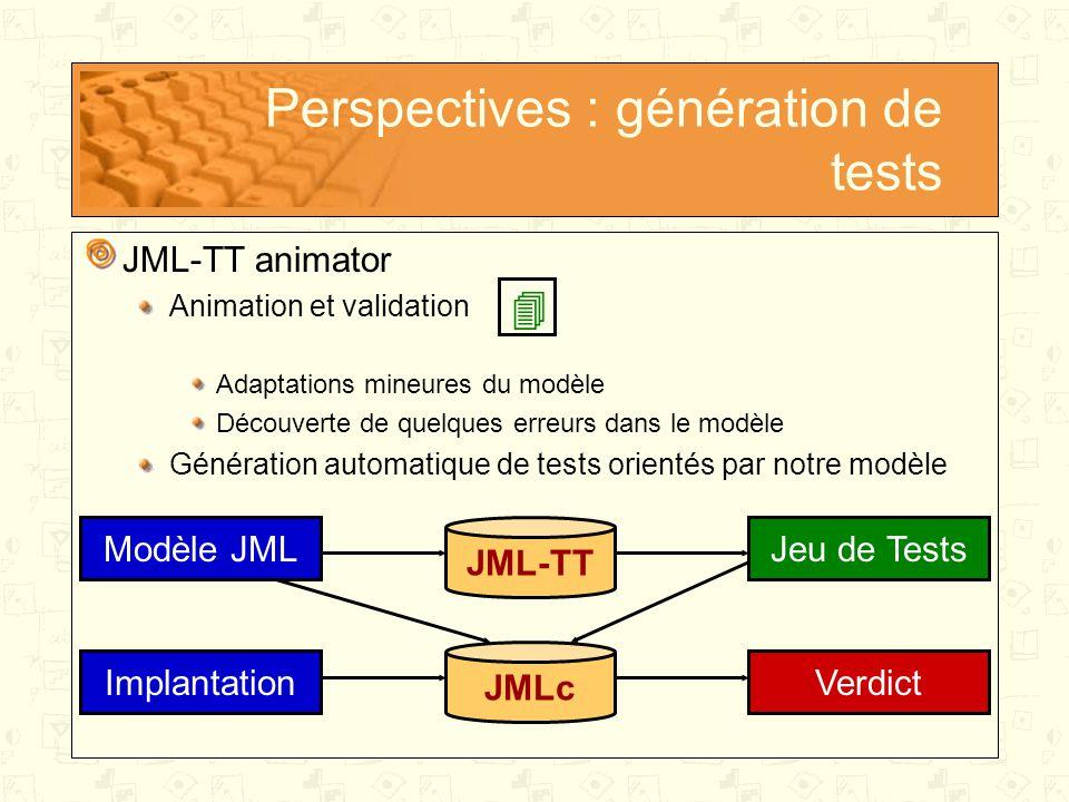Perspectives : génération de tests JML-TT animator Animation et validation Adaptations mineures du modèle Découverte de quelques erreurs dans le modèle Génération automatique de tests orientés par notre modèle  Modèle JML ImplantationVerdict Jeu de Tests JML-TT JMLc