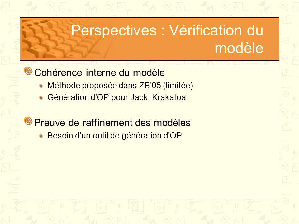 Perspectives : Vérification du modèle Cohérence interne du modèle Méthode proposée dans ZB 05 (limitée) Génération d OP pour Jack, Krakatoa Preuve de raffinement des modèles Besoin d un outil de génération d OP