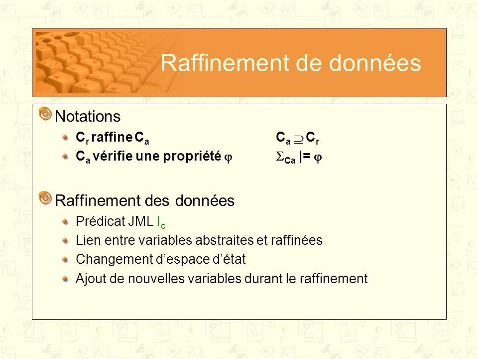 Raffinement de données Notations C r raffine C a C a  C r C a vérifie une propriété   Ca |=  Raffinement des données Prédicat JML I c Lien entre variables abstraites et raffinées Changement d'espace d'état Ajout de nouvelles variables durant le raffinement