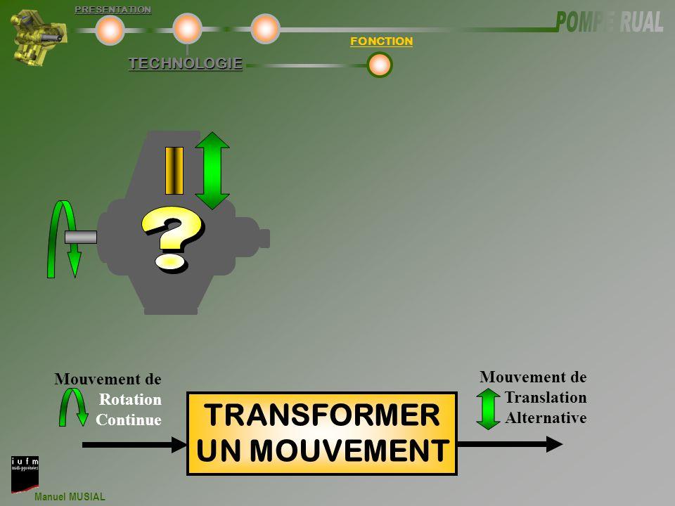 Manuel MUSIAL TECHNOLOGIE FONCTIONPRESENTATION Mouvement de Rotation Continue TRANSFORMER UN MOUVEMENT Mouvement de Translation Alternative