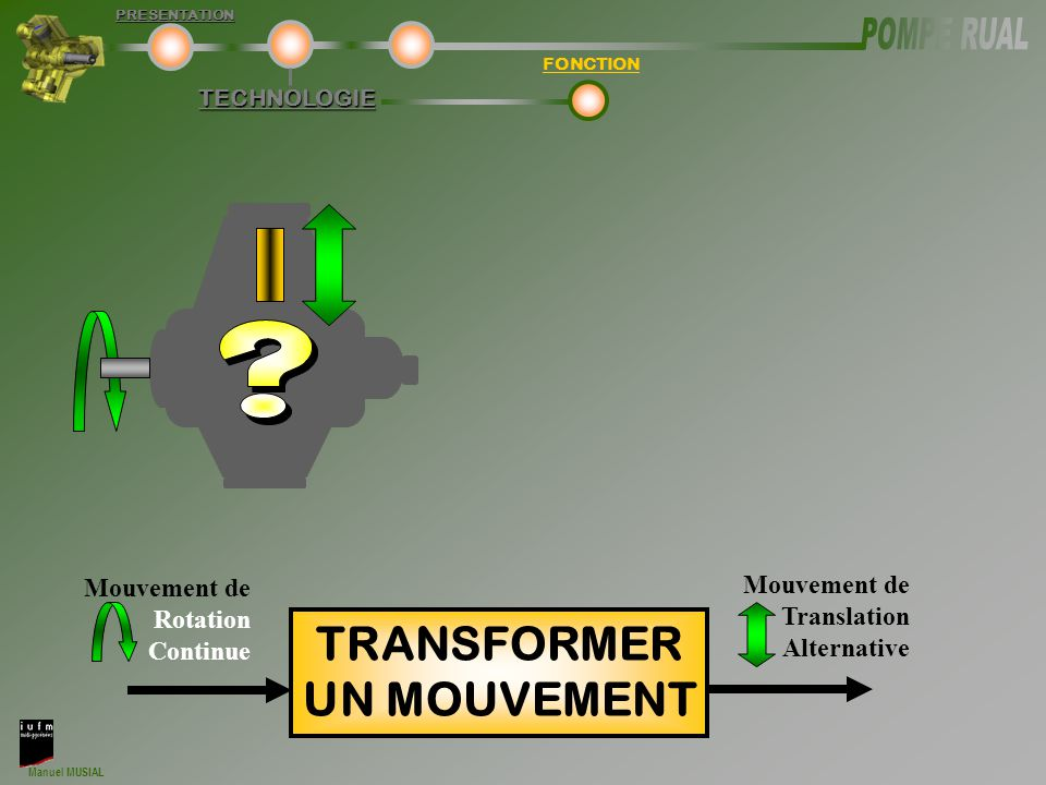 Manuel MUSIAL TECHNOLOGIE FONCTIONPRESENTATION Mouvement de Rotation Continue TRANSFORMER UN MOUVEMENT Mouvement de Translation Alternative