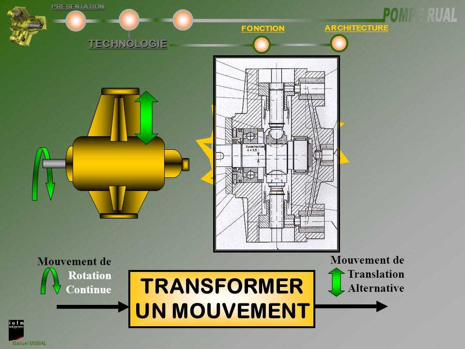 Manuel MUSIAL TECHNOLOGIE FONCTION ARCHITECTUREPRESENTATION Mouvement de Rotation Continue TRANSFORMER UN MOUVEMENT Mouvement de Translation Alternati