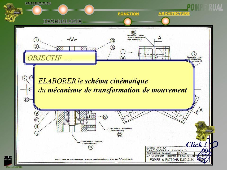 Manuel MUSIAL TECHNOLOGIE FONCTION ARCHITECTUREPRESENTATION ELABORER le schéma cinématique du mécanisme de transformation de mouvement OBJECTIF …. Cli