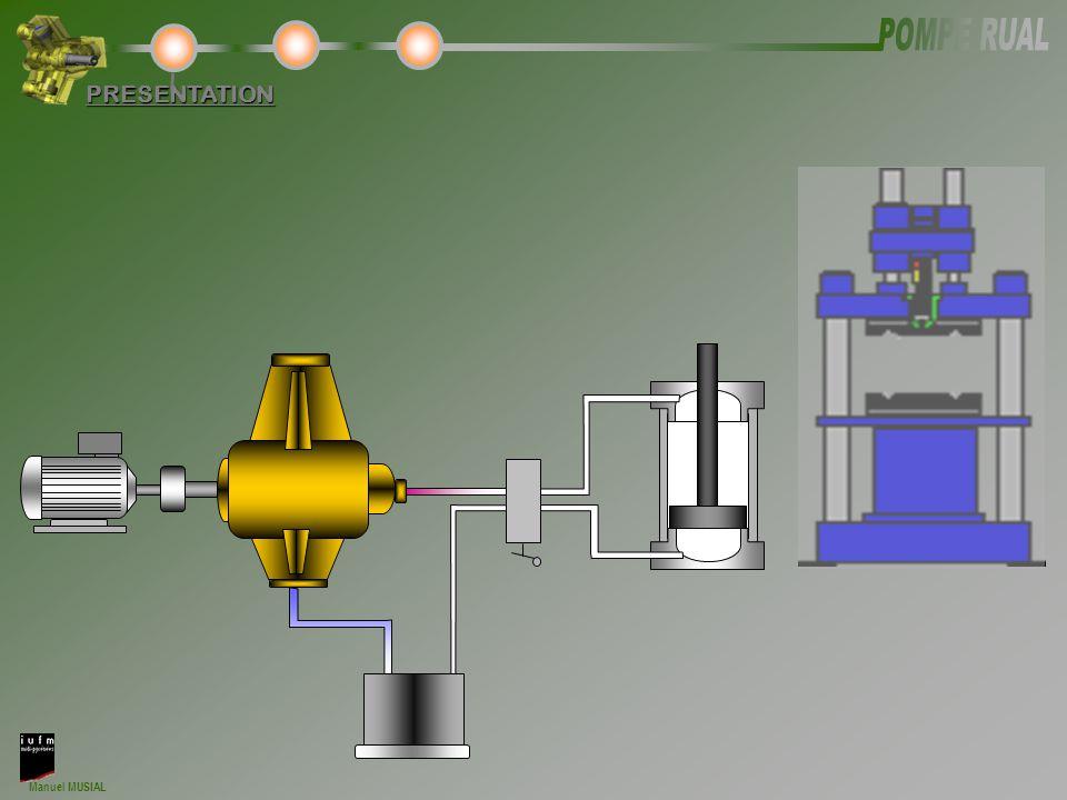 Fluide au refoulement FONCTION PRESENTATION TRANSFERER UN FLUIDE Énergie mécanique Fluide à l'admission