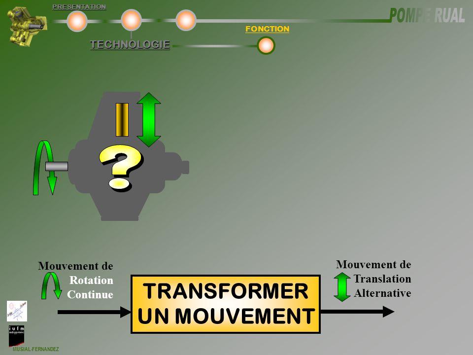 MUSIAL-FERNANDEZ TECHNOLOGIE FONCTIONPRESENTATION Mouvement de Rotation Continue TRANSFORMER UN MOUVEMENT Mouvement de Translation Alternative