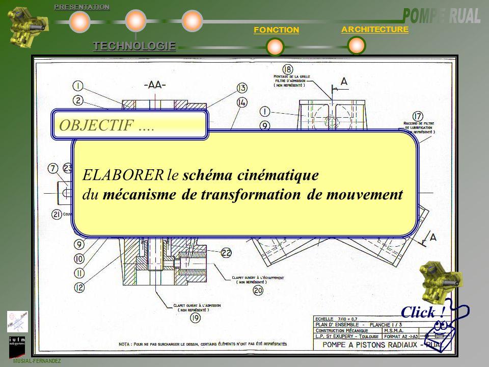 MUSIAL-FERNANDEZ TECHNOLOGIE FONCTION ARCHITECTUREPRESENTATION ELABORER le schéma cinématique du mécanisme de transformation de mouvement OBJECTIF ….
