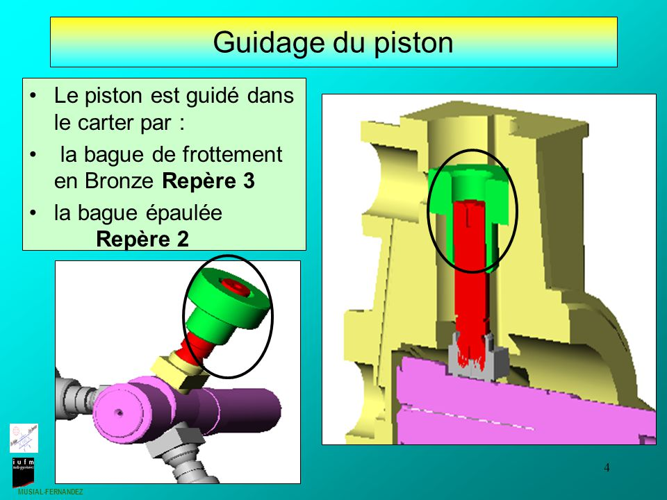 MUSIAL-FERNANDEZ 4 Guidage du piston Le piston est guidé dans le carter par : la bague de frottement en Bronze Repère 3 la bague épaulée Repère 2
