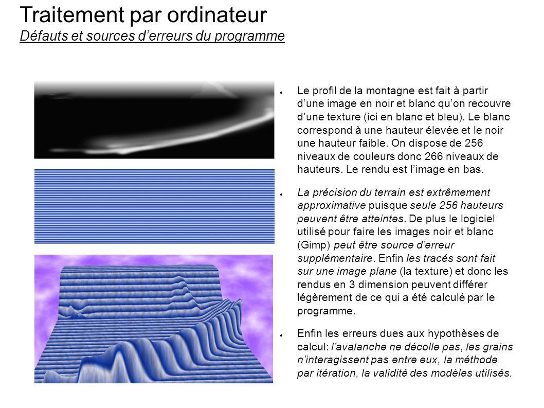 Traitement par ordinateur Défauts et sources d'erreurs du programme ● Le profil de la montagne est fait à partir d'une image en noir et blanc qu'on re