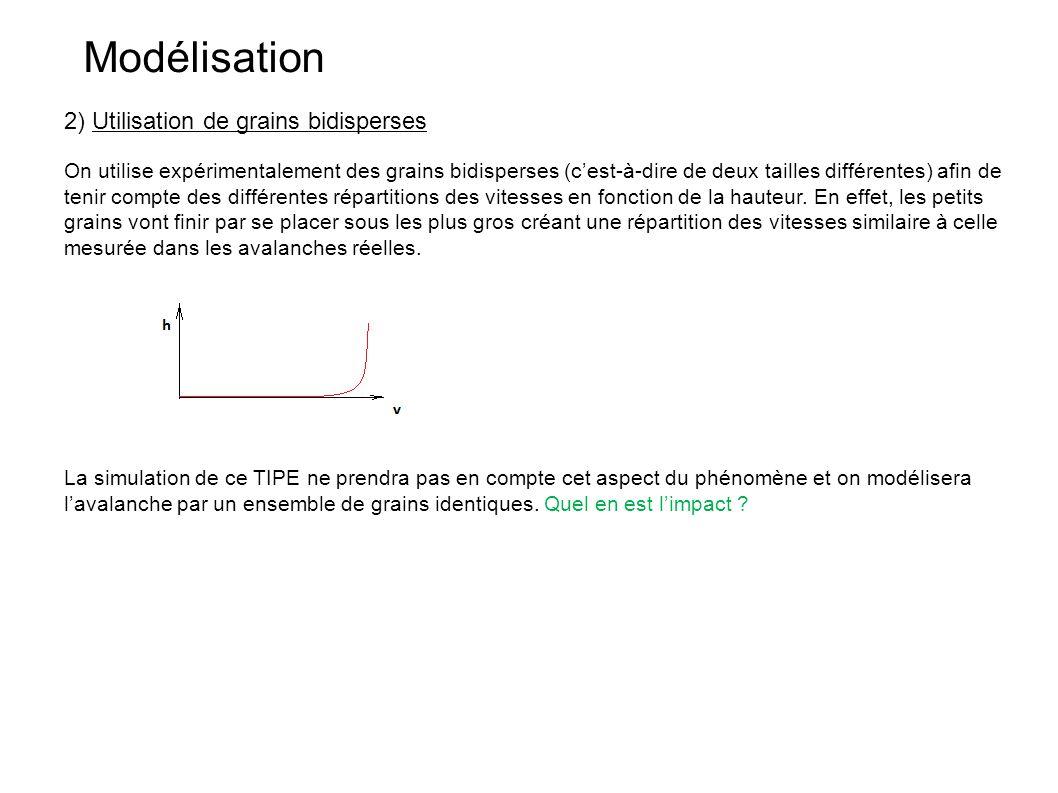 Modélisation 2) Utilisation de grains bidisperses On utilise expérimentalement des grains bidisperses (c'est-à-dire de deux tailles différentes) afin
