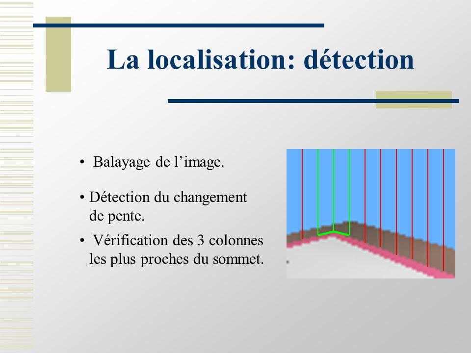 La localisation: détection Balayage de l'image. Détection du changement de pente.