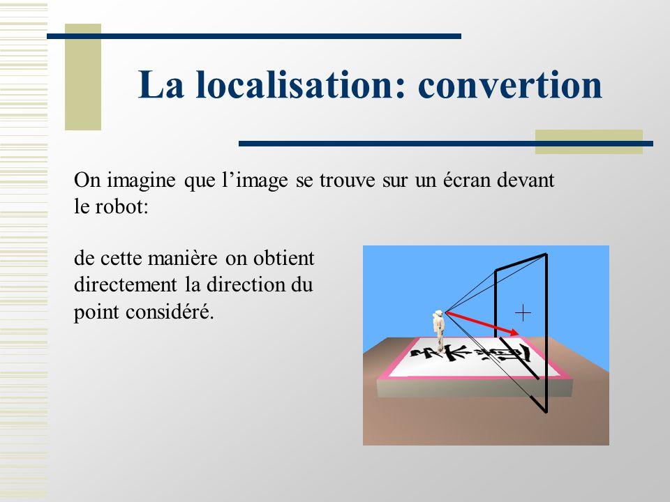 La localisation: convertion On imagine que l'image se trouve sur un écran devant le robot: de cette manière on obtient directement la direction du point considéré.