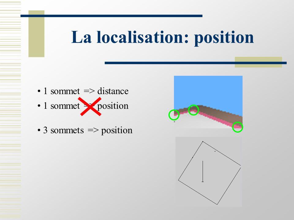 La localisation: position 1 sommet => distance 1 sommet => position 3 sommets => position