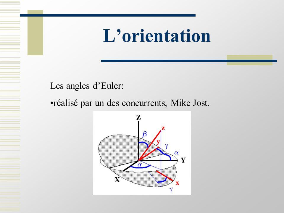 L'orientation Les angles d'Euler: réalisé par un des concurrents, Mike Jost.