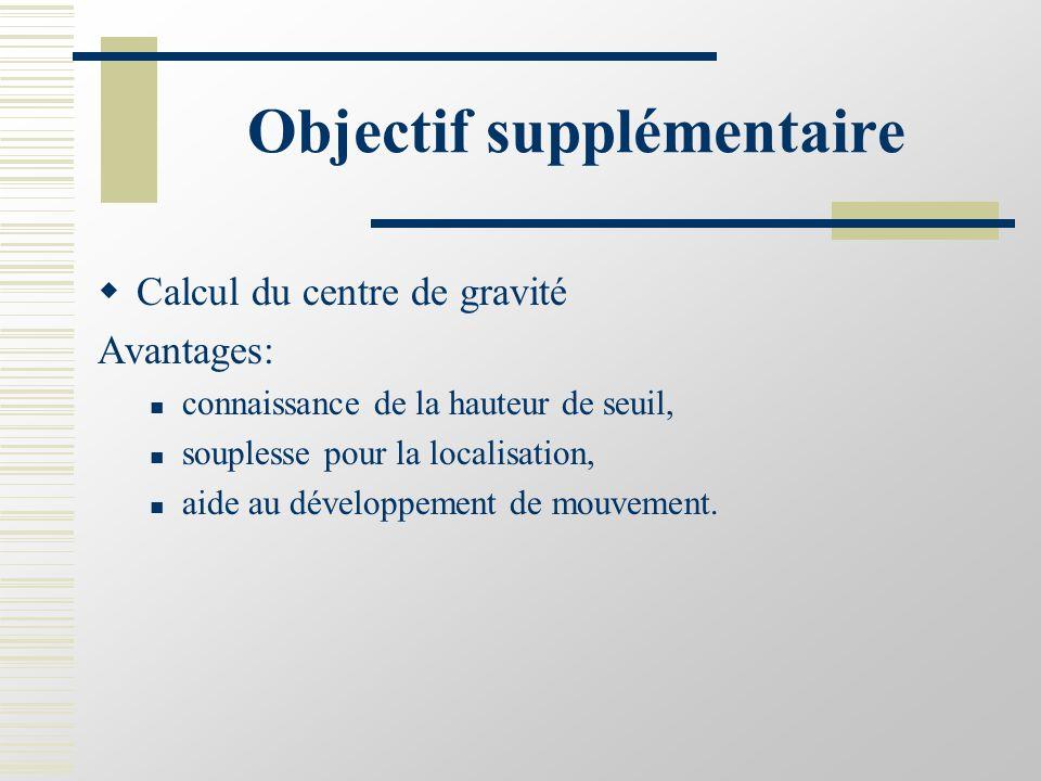 Objectif supplémentaire  Calcul du centre de gravité Avantages: connaissance de la hauteur de seuil, souplesse pour la localisation, aide au développement de mouvement.
