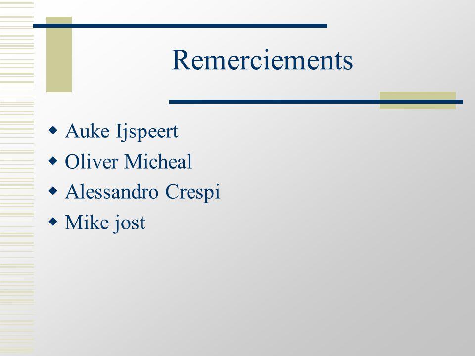 Remerciements  Auke Ijspeert  Oliver Micheal  Alessandro Crespi  Mike jost