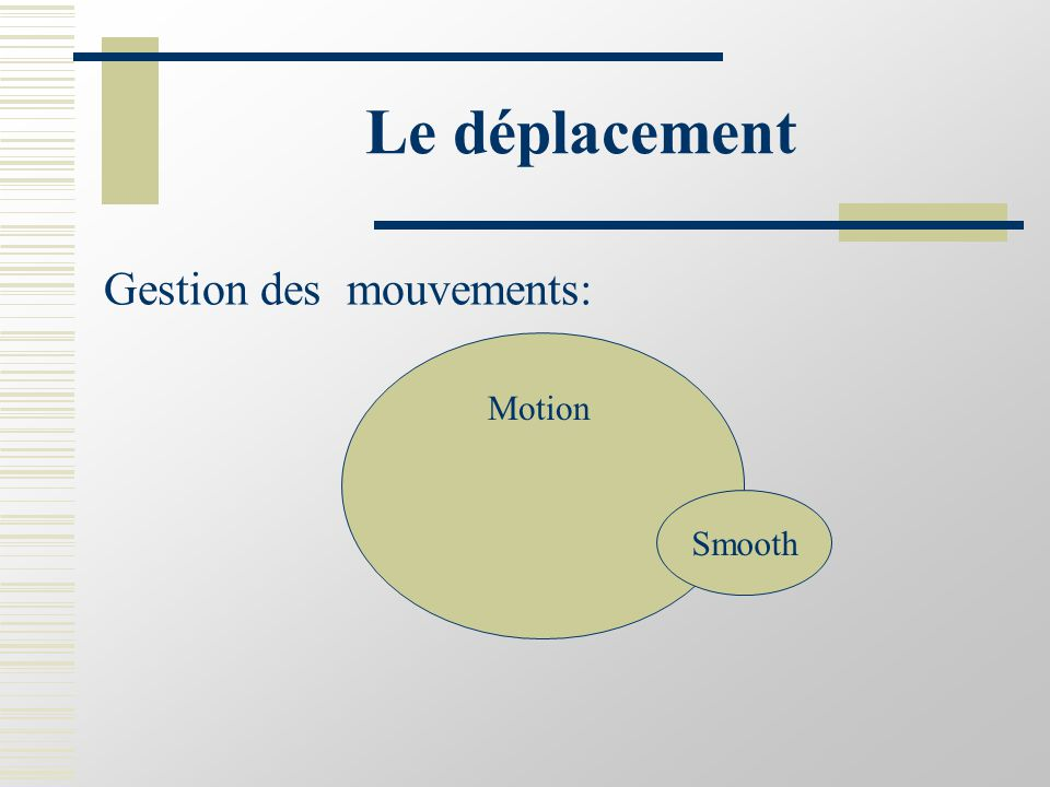 Le déplacement Gestion des mouvements: Smooth Motion