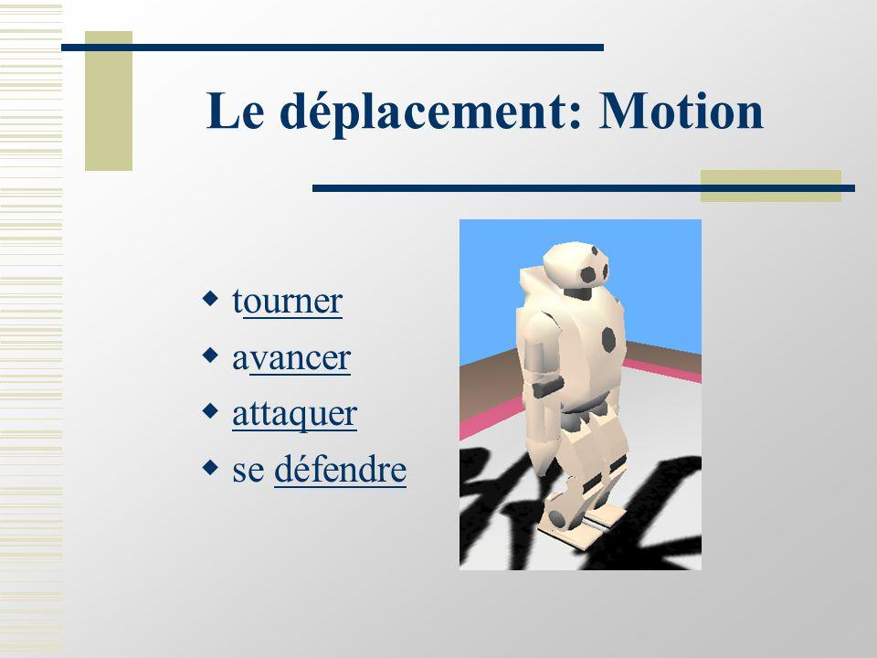 Le déplacement: Motion  tournerourner  avancervancer  attaquer attaquer  se défendredéfendre
