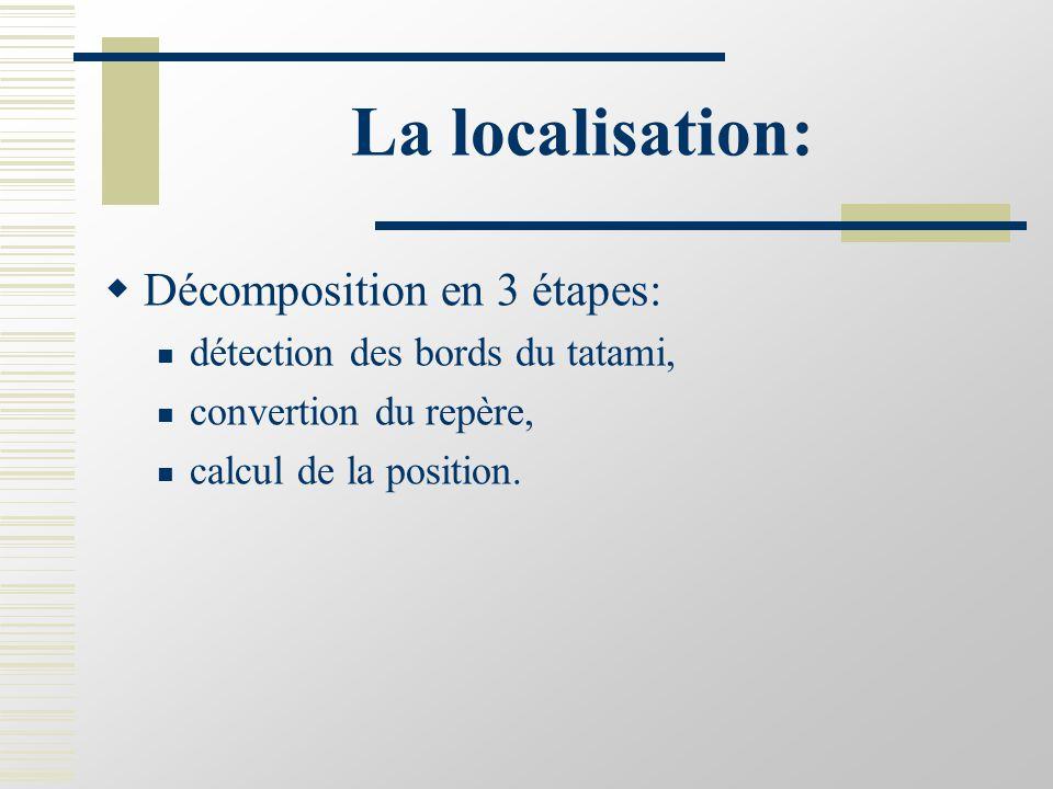 La localisation:  Décomposition en 3 étapes: détection des bords du tatami, convertion du repère, calcul de la position.