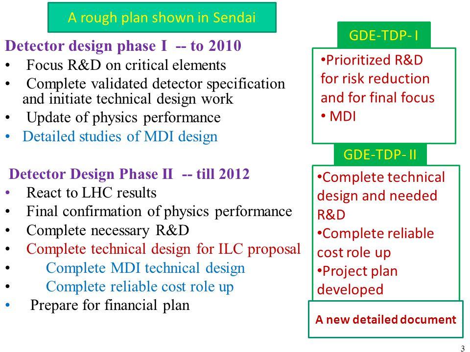 4 4 3 concepts de détecteur LOI pour le 31 Mars 2009 Seront évaluées par IDAG TDP intérimaire 2010, final 2012 Y.Karyotakis,membre du SB de SiD LAPP LPNHE IRFU IPHC IPNL LAL LLR LPC LPNHE LPSC IRFU H.Videau,membre du JSB de l' ILD ILD exGLD+exLDC