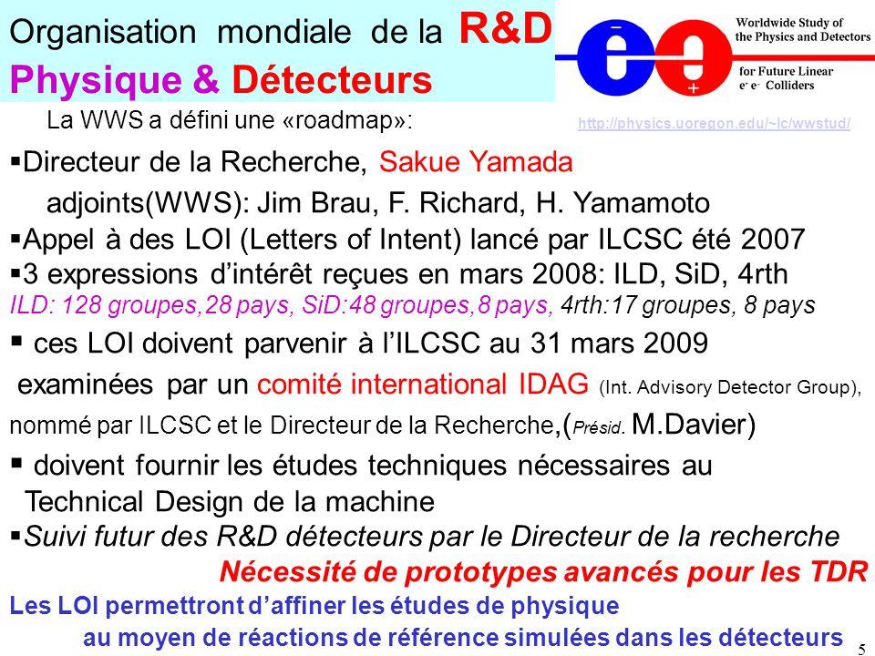 5 Organisation mondiale de la R&D Physique & Détecteurs http://physics.uoregon.edu/~lc/wwstud/  Directeur de la Recherche, Sakue Yamada adjoints(WWS): Jim Brau, F.