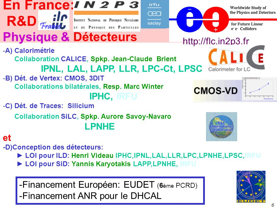 6 En France: R&D Physique & Détecteurs -A) Calorimétrie Collaboration CALICE, Spkp. Jean-Claude Brient IPNL, LAL, LAPP, LLR, LPC-Ct, LPSC -B) Dét. de