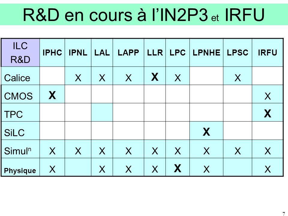 7 R&D en cours à l'IN2P3 et IRFU ILC R&D IPHCIPNLLALLAPPLLRLPCLPNHELPSCIRFU CaliceXXX X XX CMOS X X TPC X SiLC X Simul n XXXXXXXXX Physique XXXX X XX