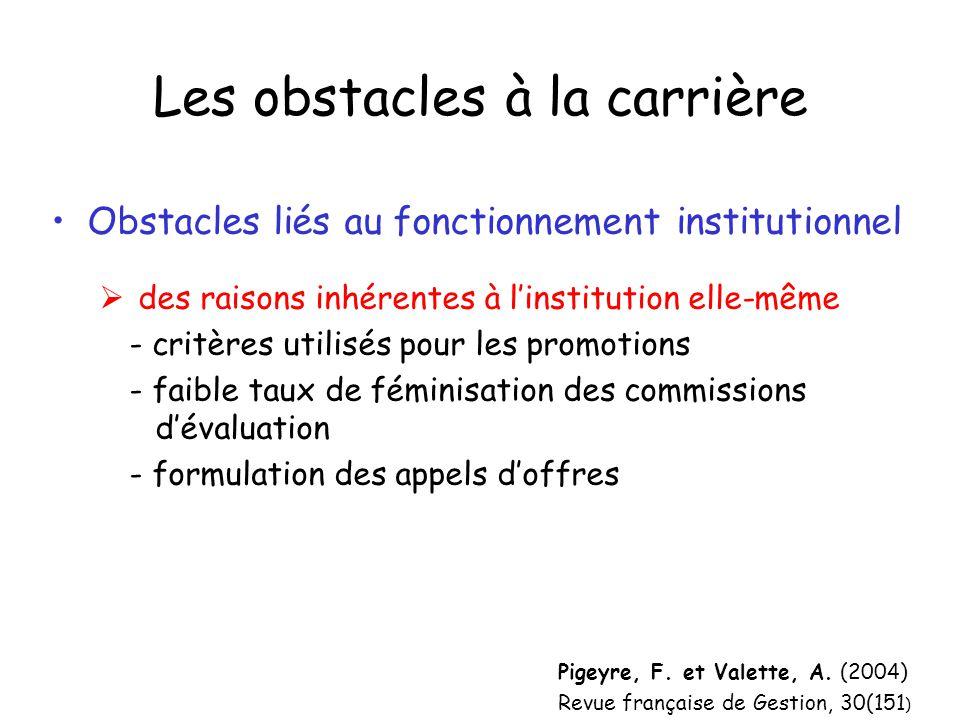 Obstacles liés au fonctionnement institutionnel  des raisons inhérentes à l'institution elle-même - critères utilisés pour les promotions - faible ta