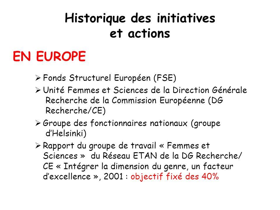  Fonds Structurel Européen (FSE)  Unité Femmes et Sciences de la Direction Générale Recherche de la Commission Européenne (DG Recherche/CE)  Groupe