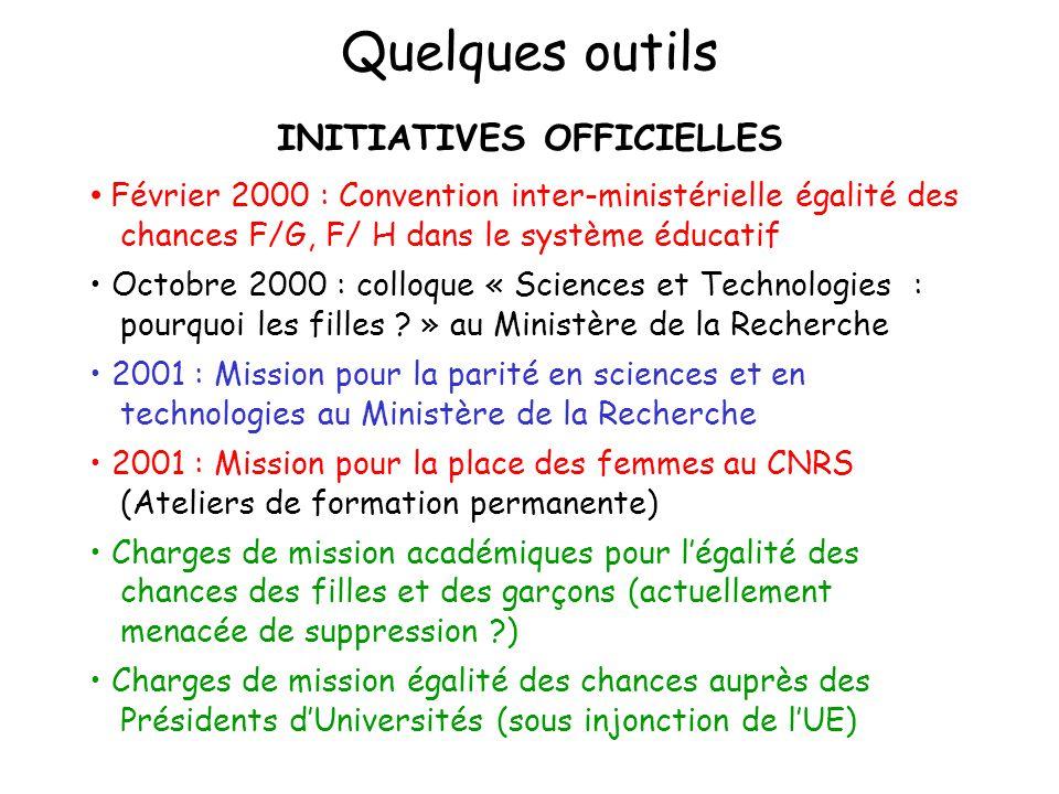 Février 2000 : Convention inter-ministérielle égalité des chances F/G, F/ H dans le système éducatif Octobre 2000 : colloque « Sciences et Technologie