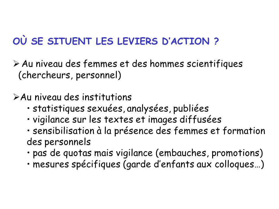 OÙ SE SITUENT LES LEVIERS D'ACTION ?  Au niveau des femmes et des hommes scientifiques (chercheurs, personnel)  Au niveau des institutions statistiq