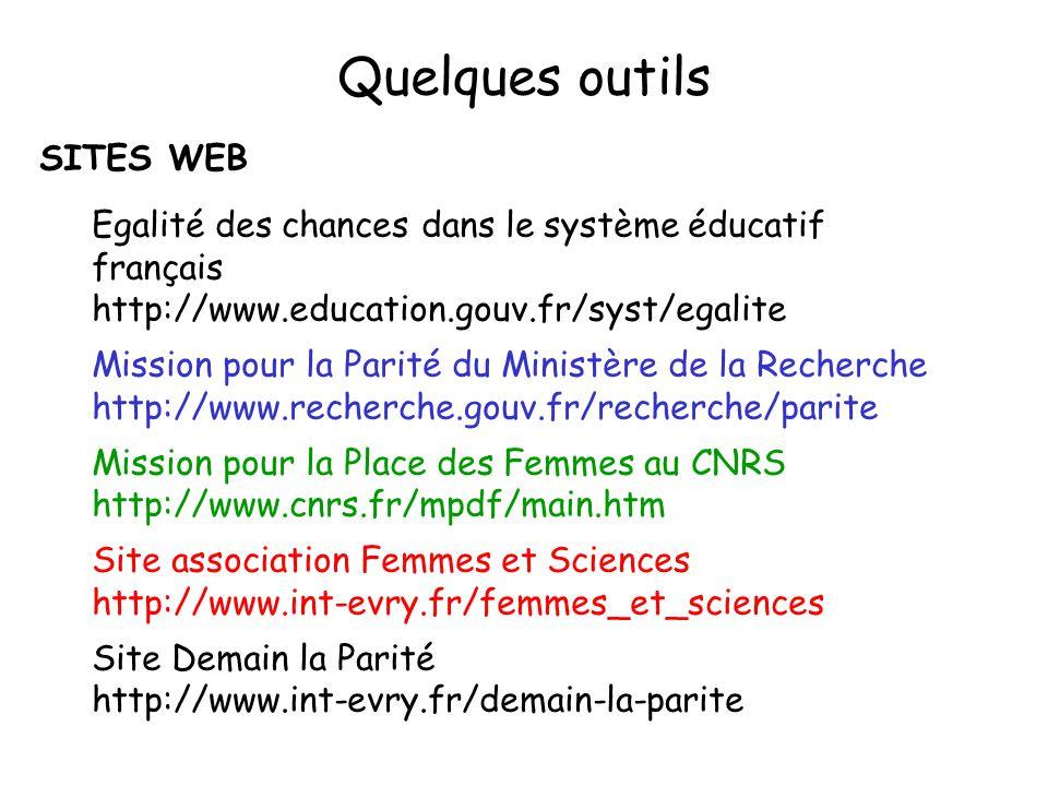 SITES WEB Egalité des chances dans le système éducatif français http://www.education.gouv.fr/syst/egalite Mission pour la Parité du Ministère de la Re