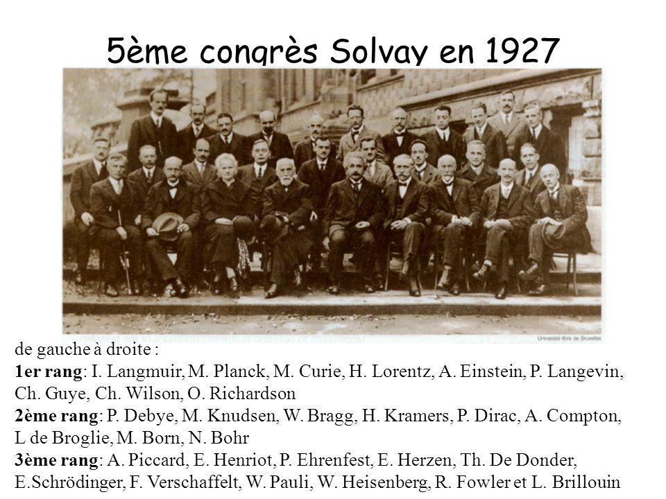 5ème congrès Solvay en 1927 de gauche à droite : 1er rang: I. Langmuir, M. Planck, M. Curie, H. Lorentz, A. Einstein, P. Langevin, Ch. Guye, Ch. Wilso