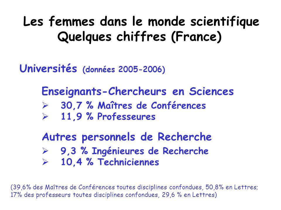 Toutes disciplines confonduesSciences Les femmes dans le monde scientifique Quelques chiffres (France) Répartition des Enseignants-Chercheurs dans l'enseignement supérieur
