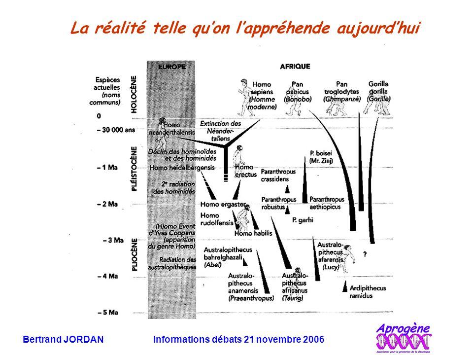 Bertrand JORDAN Informations débats 21 novembre 2006 La réalité telle qu'on l'appréhende aujourd'hui