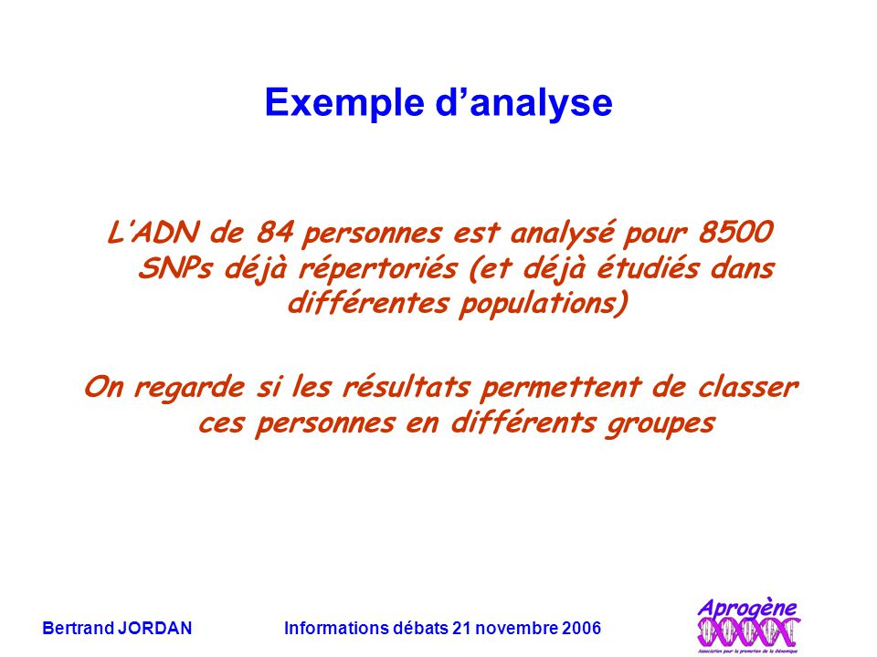 Bertrand JORDAN Informations débats 21 novembre 2006 Exemple d'analyse L'ADN de 84 personnes est analysé pour 8500 SNPs déjà répertoriés (et déjà étud