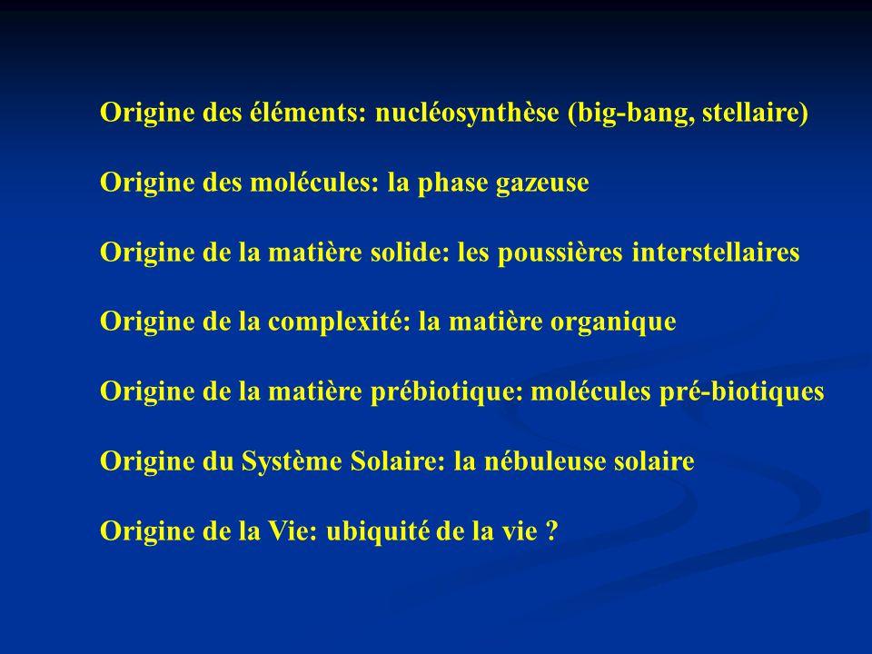 Les abondances « cosmiques » : le matériau de base H, He - 100, 10 - pas condensables - gaz interstellaire - H 2, He - étoiles physique du gaz (P, T, n H ) O, C, N - 1 - partiellement condensables - H 2 O/CH 4 /NH 3 /CO/C - gaz/grains chimie organique (composition) Si, Mg,,Fe - 0.1 - condensables - silicates (roches), grains interstellaires chimie minérale (catalyse) Autres - 0.01 - condensables – grains cosmochimie (isotopes, nucléosynthèse)