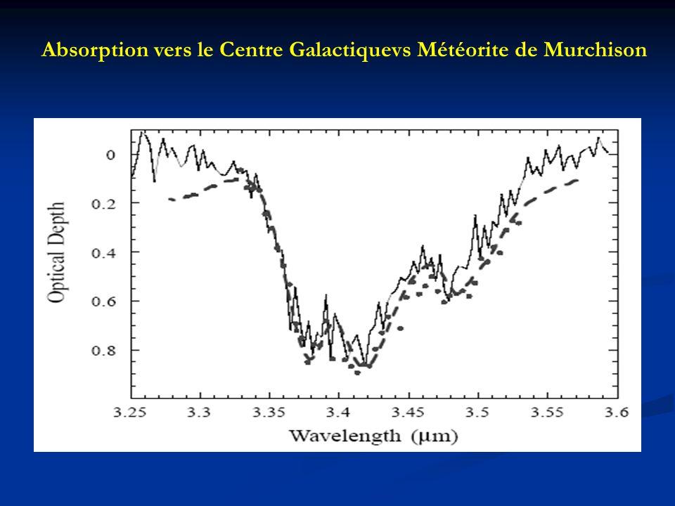 Absorption vers le Centre Galactiquevs Météorite de Murchison