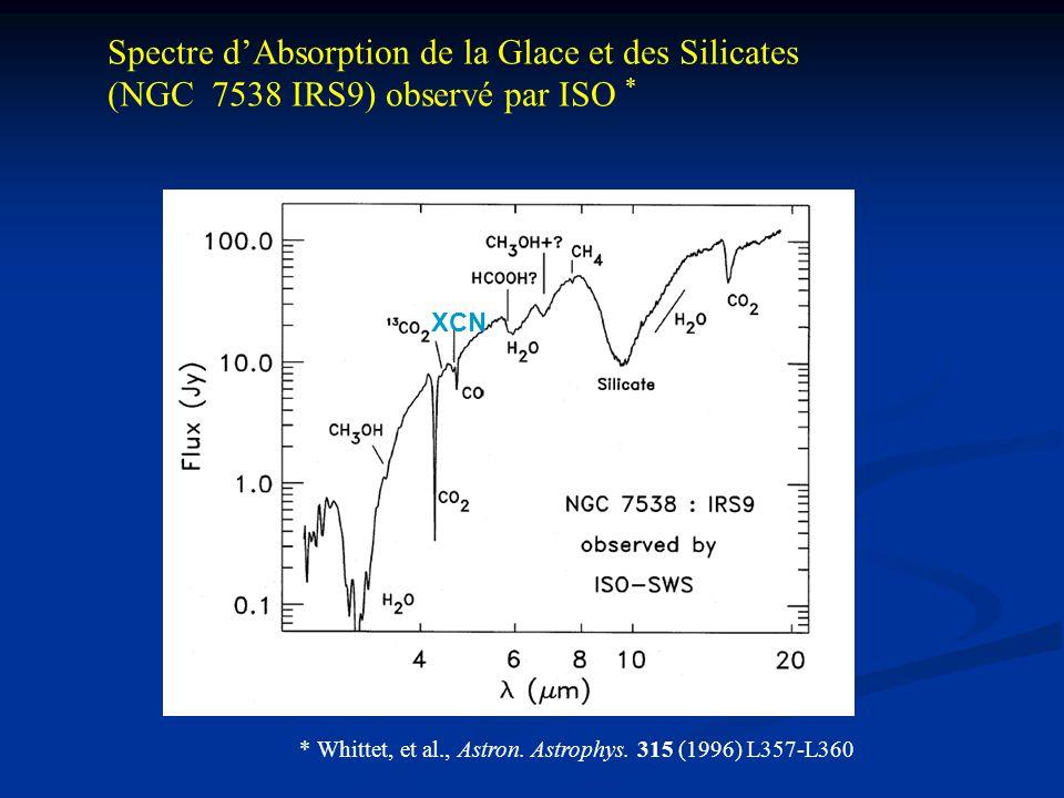 Spectre d'Absorption de la Glace et des Silicates (NGC 7538 IRS9) observé par ISO * * Whittet, et al., Astron. Astrophys. 315 (1996) L357-L360 XCN
