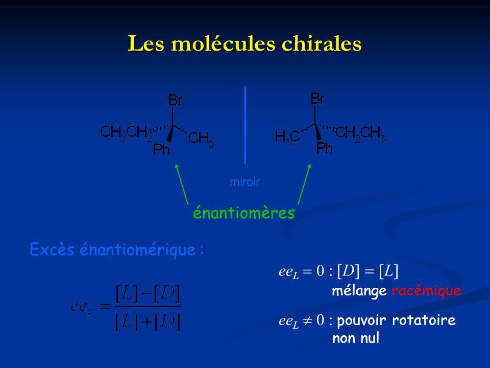Les molécules chirales énantiomères miroir Excès énantiomérique : ee L  0 : [D]  [L] mélange racémique ee L  0 : pouvoir rotatoire non nul