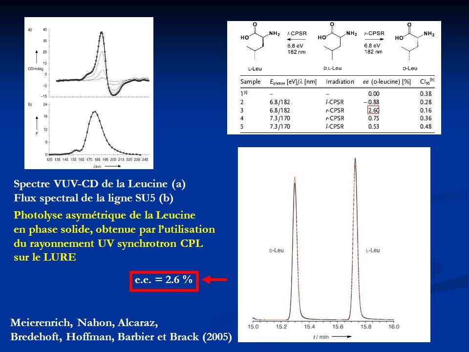 Photolyse asymétrique de la Leucine en phase solide, obtenue par l'utilisation du rayonnement UV synchrotron CPL sur le LURE Meierenrich, Nahon, Alcar