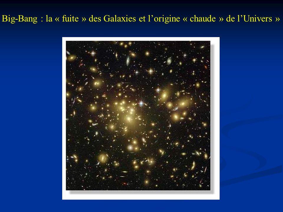 Le modèle « standart » du Big-Bang: nucléosynthèse primordiale Tous les éléments qui nous constituent sont formés dans les étoiles H, He, D, Li