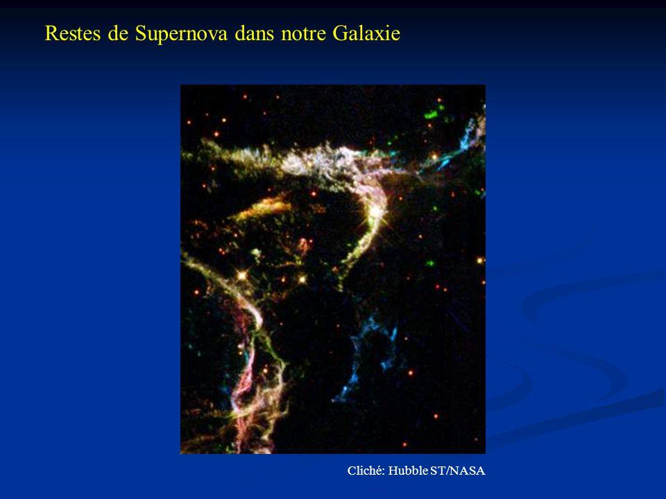 Une vue « simple d'une simulation en laboratoire Spectre labo RAFGL 7009S H20 H2O CO2 CH4 silicates CO (d'Hendecourt et al, 1996) Un film de glaces sales H2O/CO/CH4/NH3 at 10 K + photolyse UV) 333 3 3 H2CO